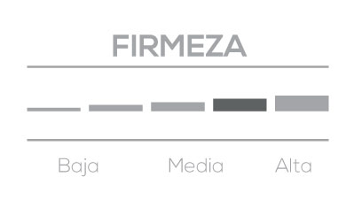 firmeza thermospa